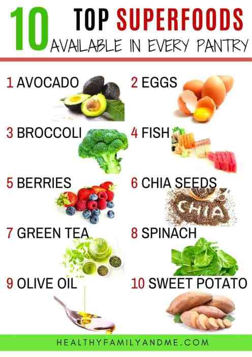 top-ten-superfoods-list